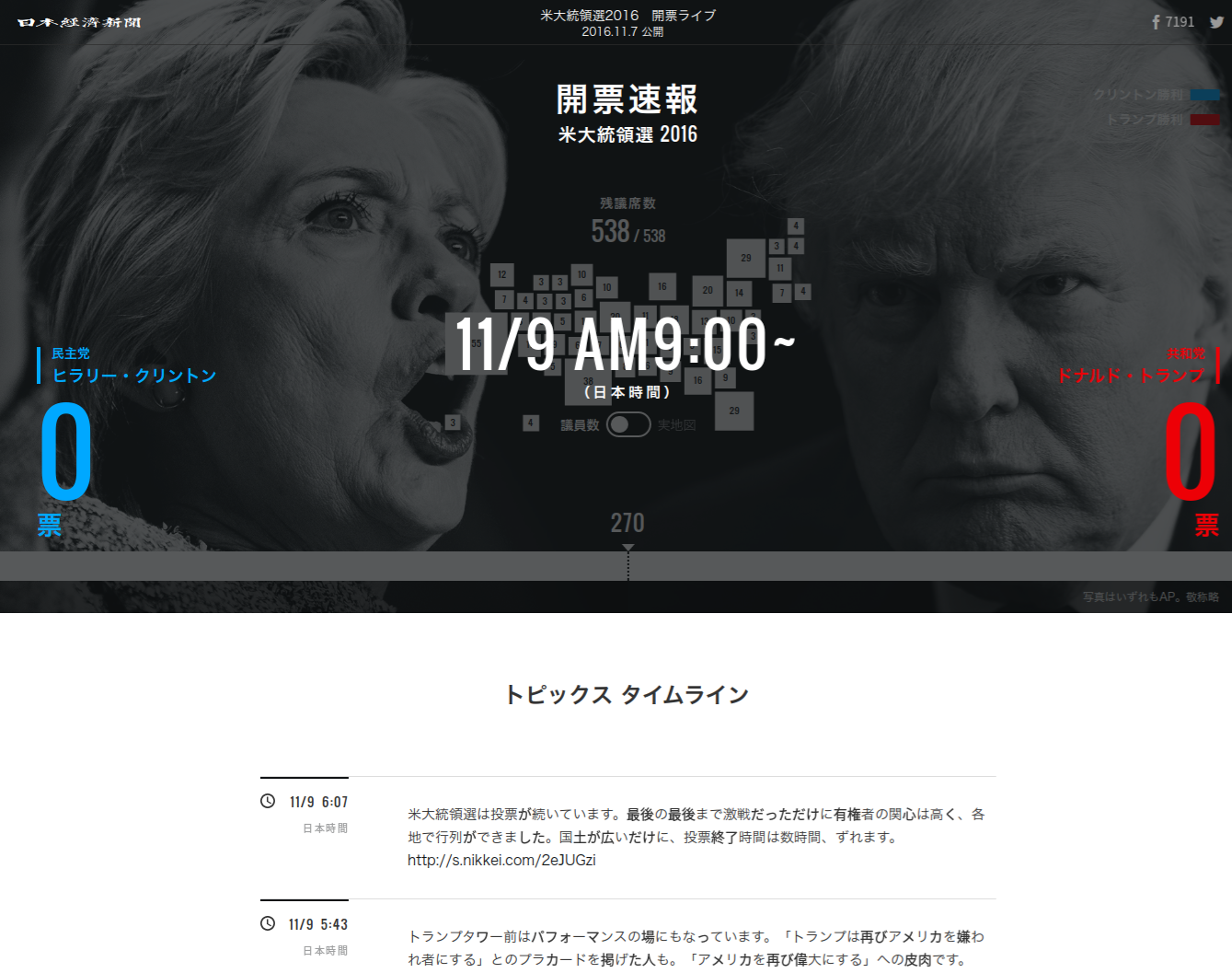 screencapture-vdata-nikkei-newsgraphics-president2016-live-1478639473706